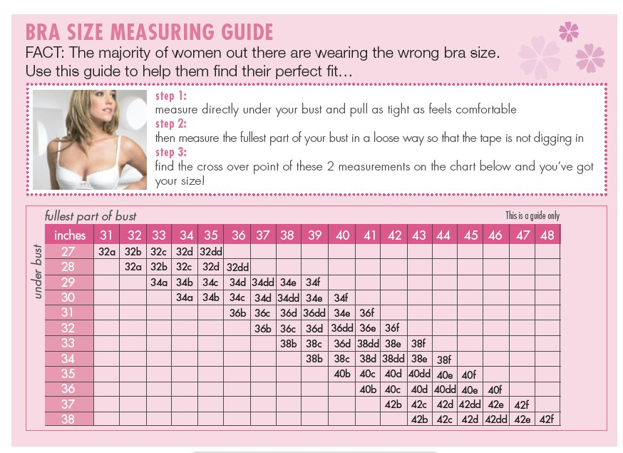 Measure just above your bust, right about where the straps meet the top of the cup. Enter this number in the Band Size box below. Tip: Odd number? Round down to the nearest even number. Your Bust Keeping the tape around your back at band level, measure at the fullest part of your bust.