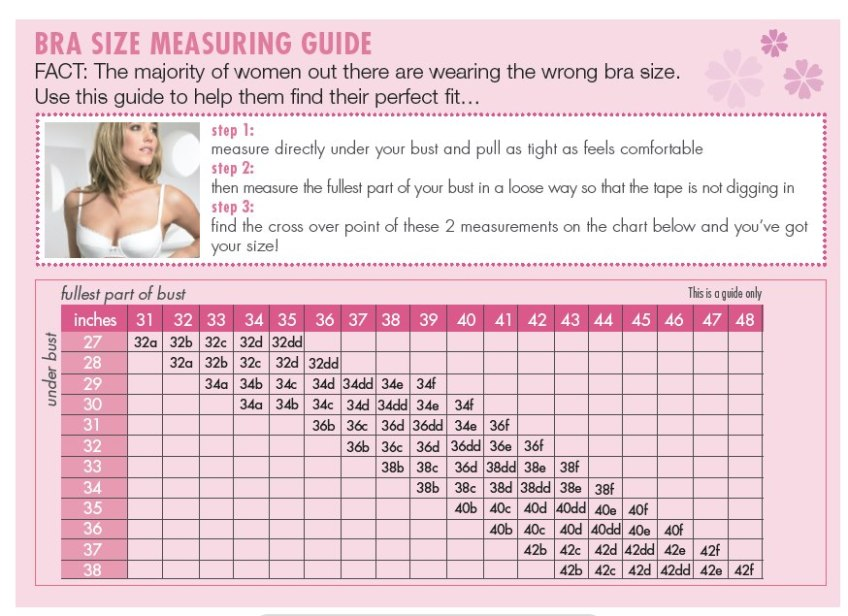 How To Measure Bra Size At Home Correctly Bra Fitting